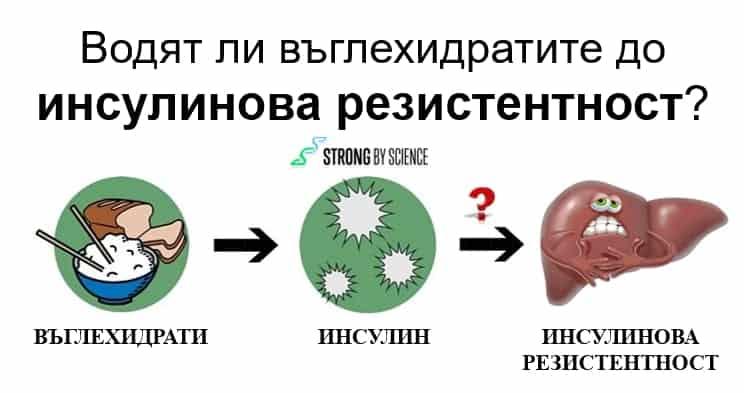 Водят ли въглехидратите до инсулинова резистентност?