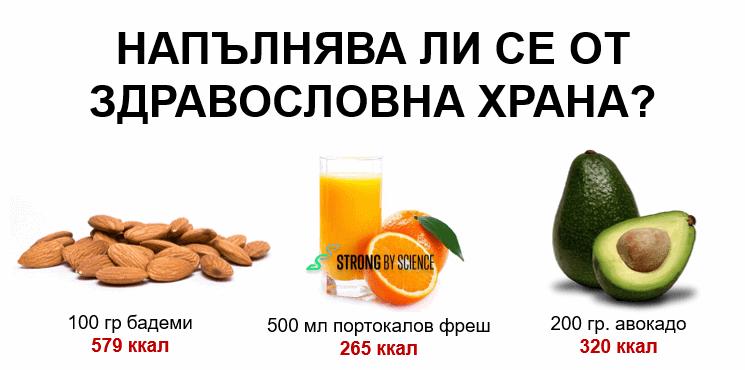 Напълнява ли се от здравословна храна?