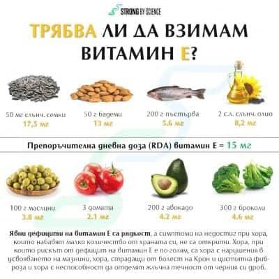 Трябва ли да взимам витамин Е?