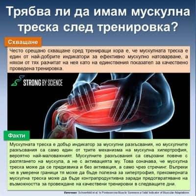 Трябва ли да имам мускулна треска след тренировка?
