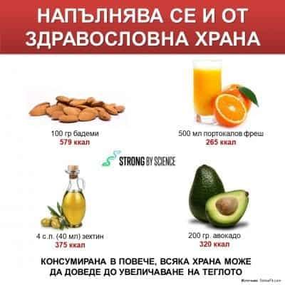 Напълнява се и от здравословна храна
