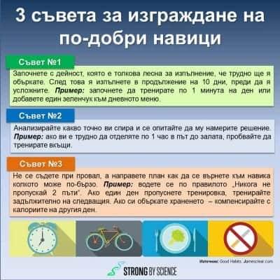 3 съвета за изграждане на по-добри навици