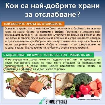 Кои са най-добрите храни за отслабване?