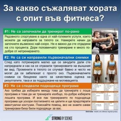 За какво съжаляват хората с опит във фитнеса?