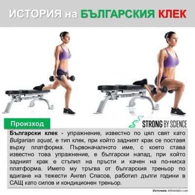 История на българския клек