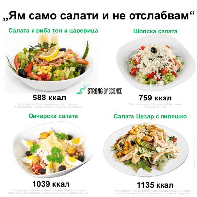 Ям само салати и не отслабвам
