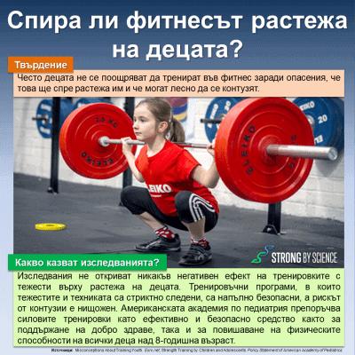 Спира ли фитнесът растежа при децата?