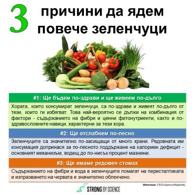 3 причини да ядем повече зеленчуци