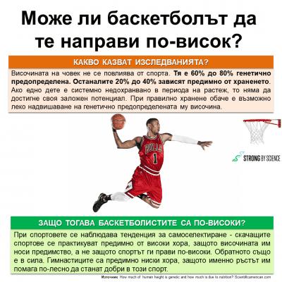 Може ли баскетболът да те направи по-висок?
