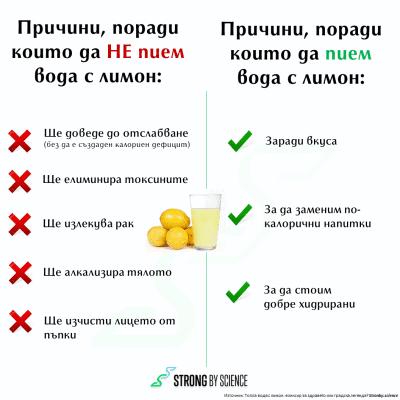 Причини, поради които да НЕ пием вода с лимон