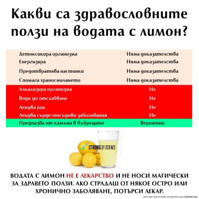 Какви са здравословните ползи на водата с лимон?