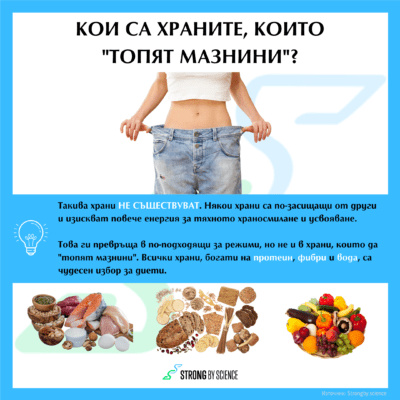 Кои са храните, които топят мазнини?