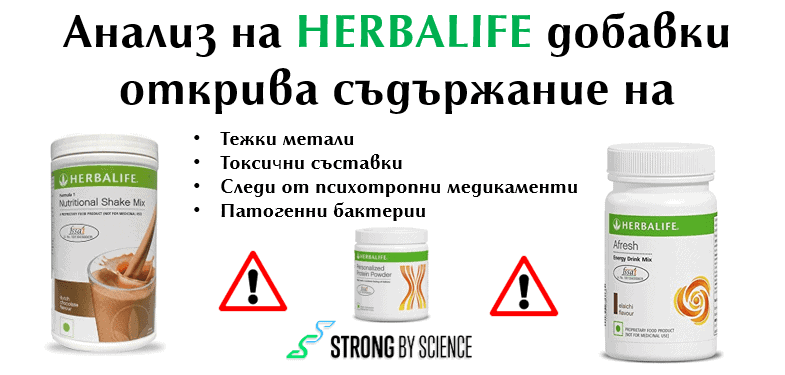 Анализ на Herbalife добавки открива съдържание на тежки метали