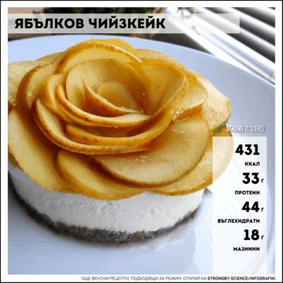 Ябълков чийзкейк