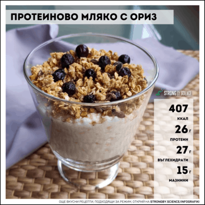 Протеиново мляко с ориз