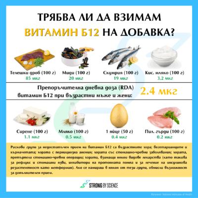 Трябва ли да взимам витамин Б12 на добавка?