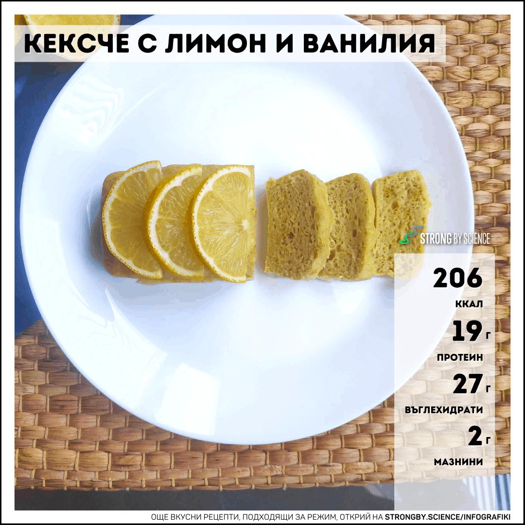 Кексче с лимон и ванилия